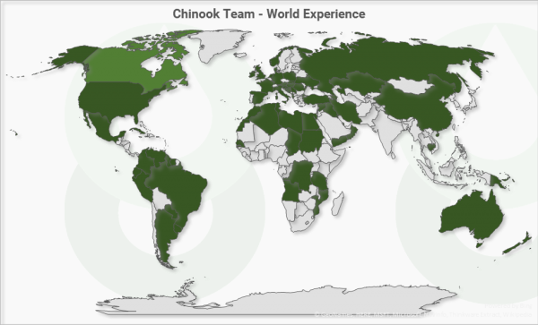 team experience-world