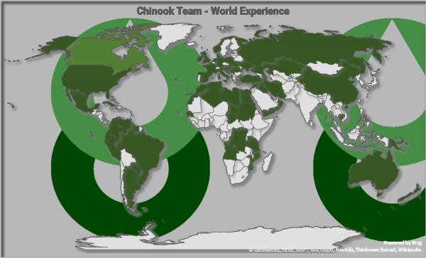 team experience-world